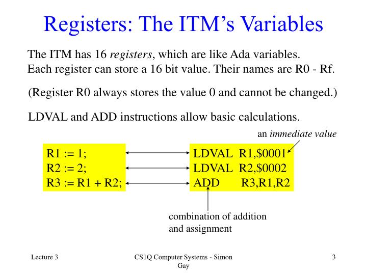 Registers the itm s variables