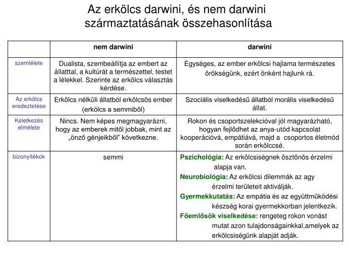 Az erkölcs darwini, és nem darwini