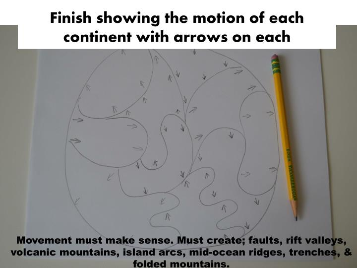 Finish showing the motion of each continent with arrows on each
