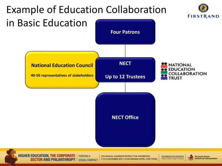 Collaborative Teaching Of Learning ~ Ppt what does the country and business need from