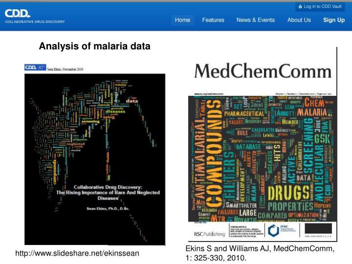Analysis of malaria data