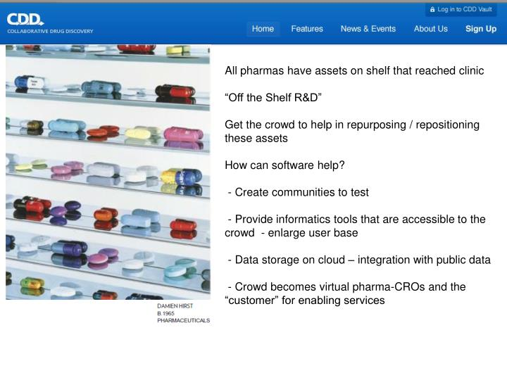 All pharmas have assets on shelf that reached clinic