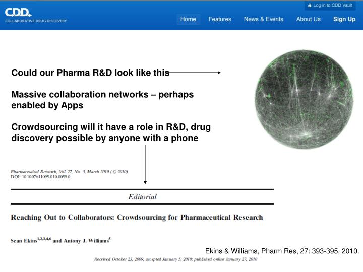 Could our Pharma R&D look like this