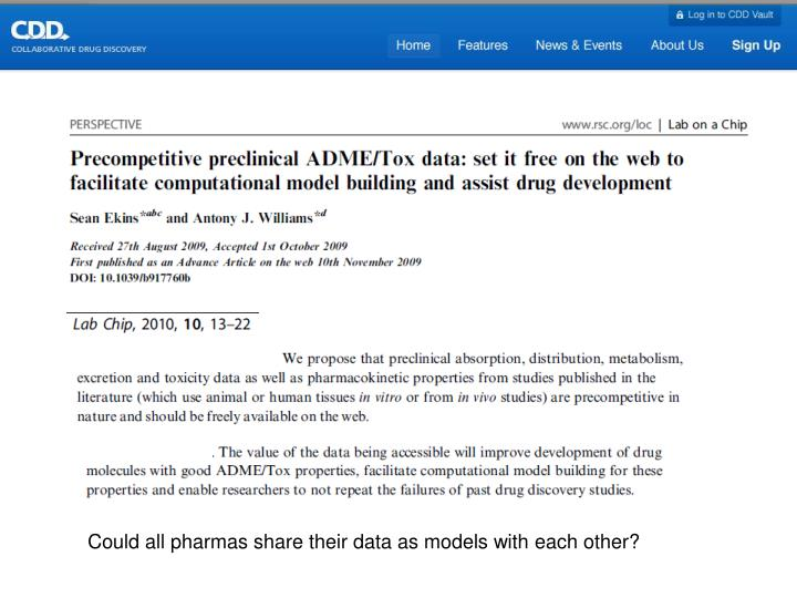 Could all pharmas share their data as models with each other?