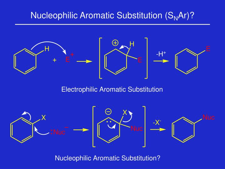 Nucleophilic Aromatic Substitution (S