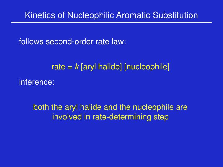 Kinetics of Nucleophilic Aromatic Substitution