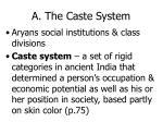 a the caste system