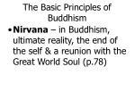 the basic principles of buddhism