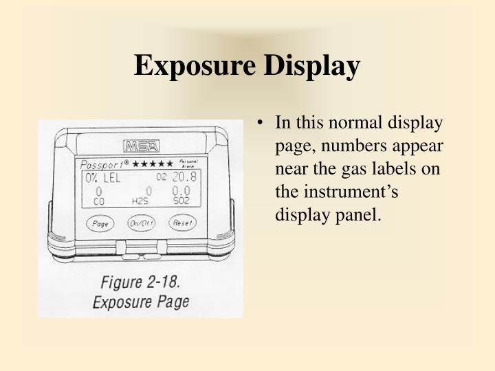 Exposure Display