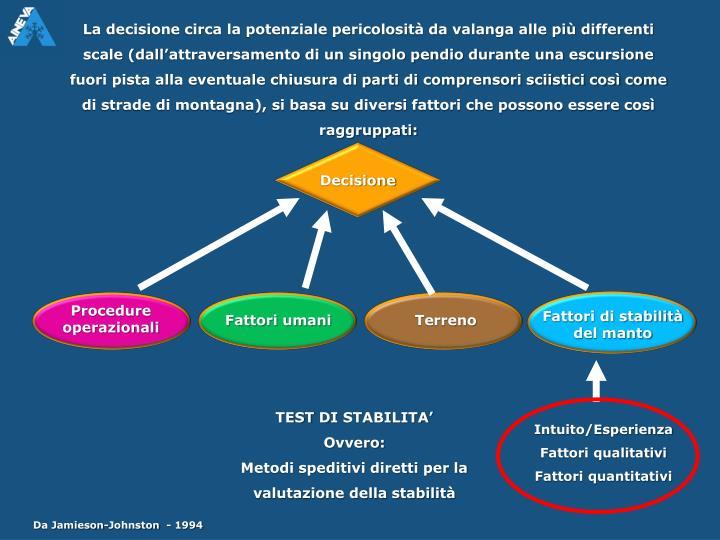La decisione circa la potenziale pericolosità da valanga alle più differenti scale (dall'attrave...
