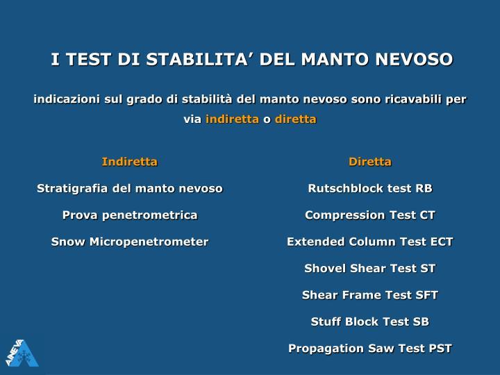 I TEST