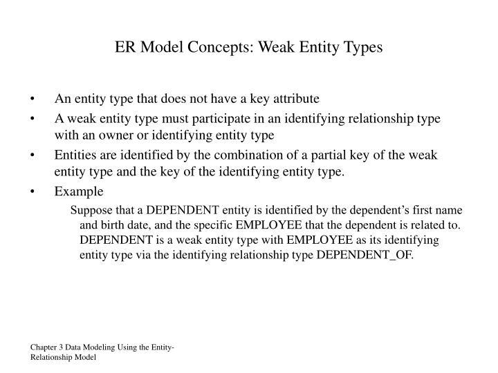 ER Model Concepts: Weak Entity Types