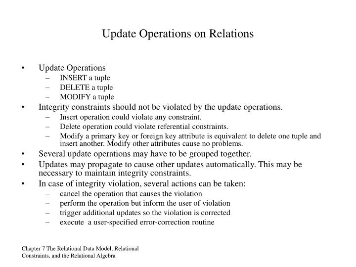 Update Operations on Relations