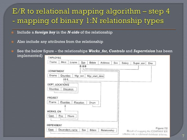 E/R to relational mapping algorithm – step 4