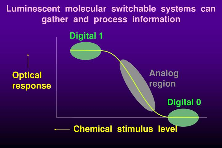 Luminescent  molecular  switchable  systems  can gather  and  process  information