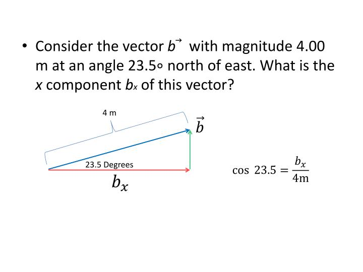 Consider the vector
