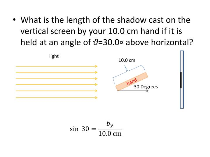 What is the length of the shadow cast on the vertical screen by your 10.0 cm hand if it is held at an angle of
