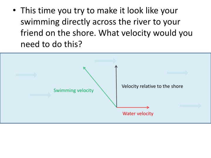 This time you try to make it look like your swimming directly across the river to your friend on the shore. What velocity would you need to do this?