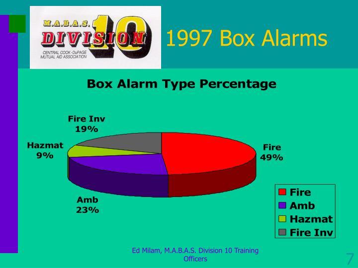 1997 Box Alarms
