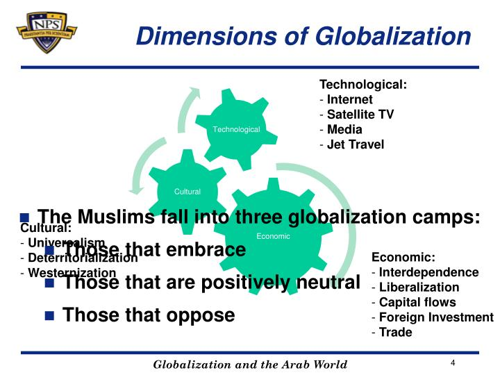 globalisation vs regionalisation Regionalisation jump to navigation jump to search this article does not cite any sources please help improve this article  in globalization discourse, it represents a world that becomes less interconnected, with a stronger regional focus in politics, it is the process of dividing a political entity or country into smaller jurisdictions.