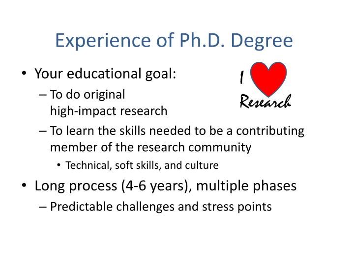 Experience of Ph.D. Degree