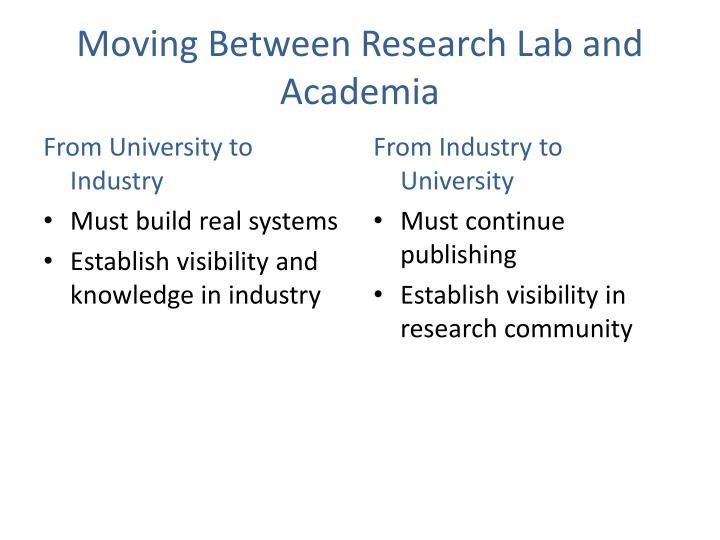 Moving Between Research Lab and Academia