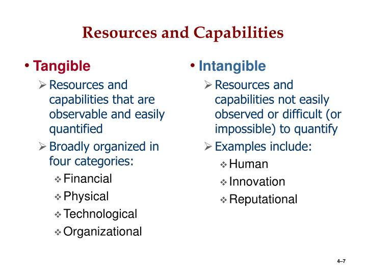 technological frames organizational capabilities How to make knowledge management a firm's necessary technological and organizational intellectual capabilities in the organization and its.