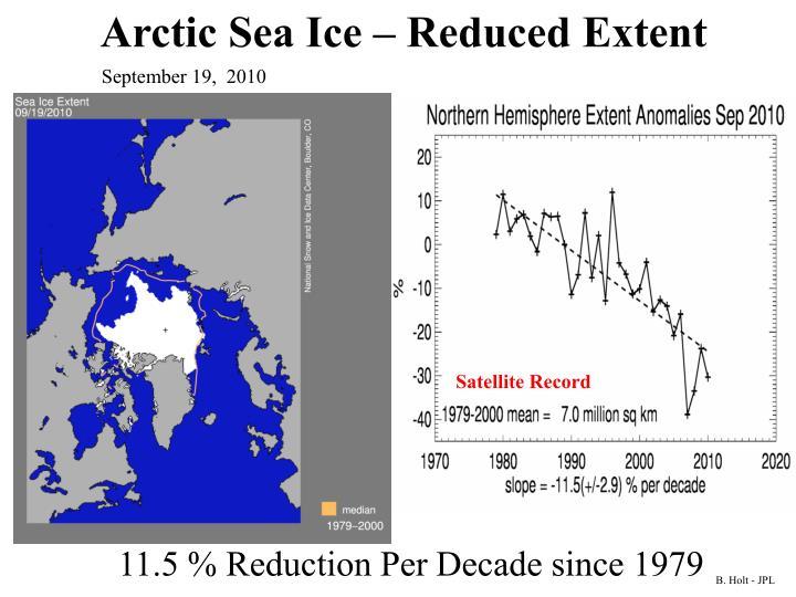 Arctic Sea Ice – Reduced Extent
