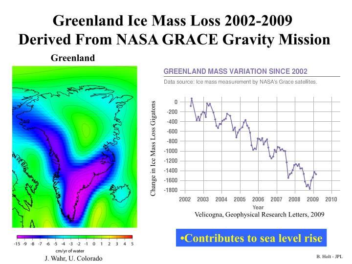 Greenland Ice Mass Loss 2002-2009