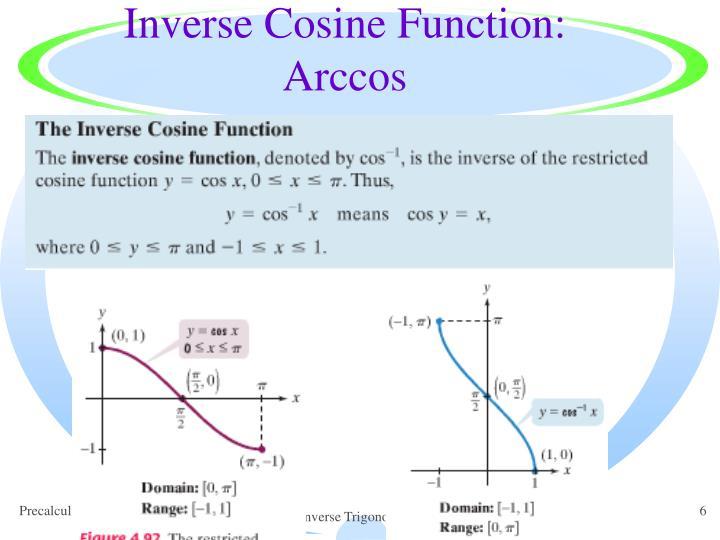 Inverse Cosine Function: Arccos
