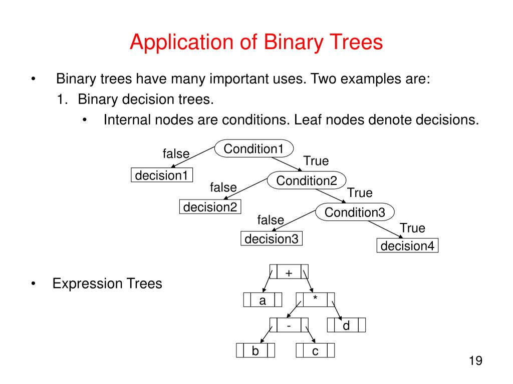 application of extended binary tree