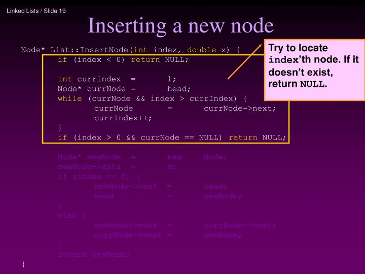 Inserting a new node