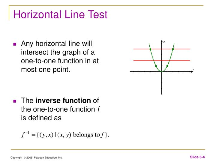 Any horizontal line will intersect the graph of a one-to-one function in at most one point.