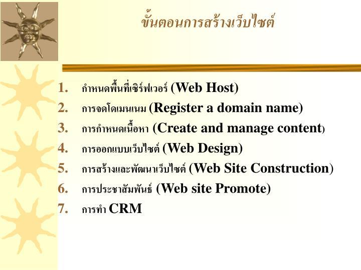 ขั้นตอนการสร้างเว็บไซต์