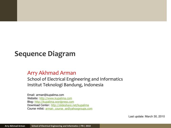 PPT - Sequence Diagram PowerPoint Presentation, free ...