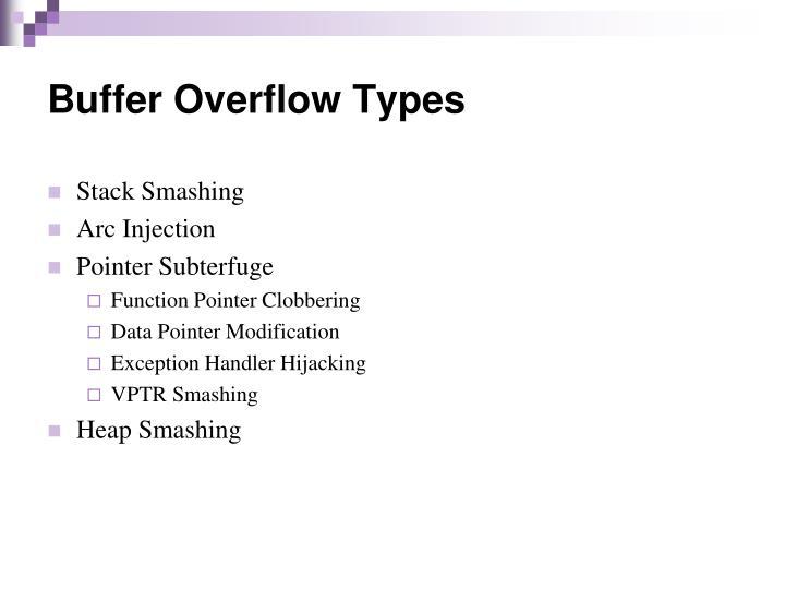 Buffer Overflow Types