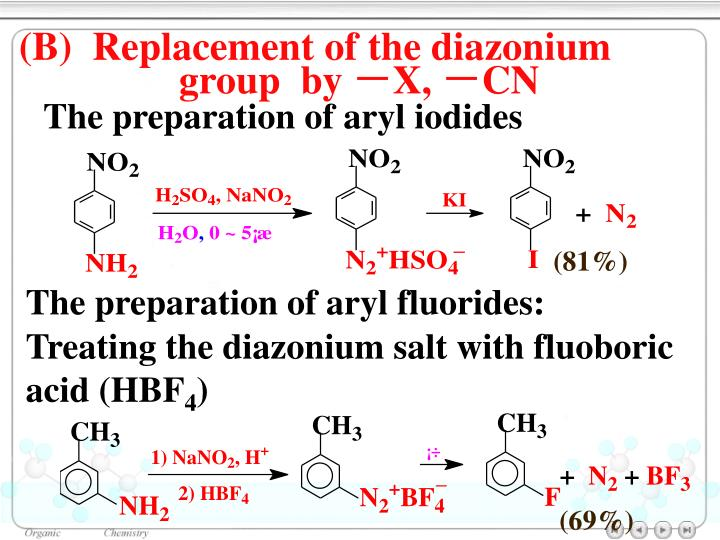 (B)  Replacement of the diazonium