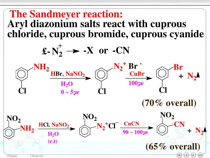 The Sandmeyer reaction: