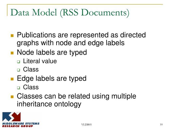 Data Model (RSS Documents)