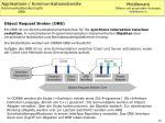 applikations kommunikationsdienste kommunikationskonzepte orb